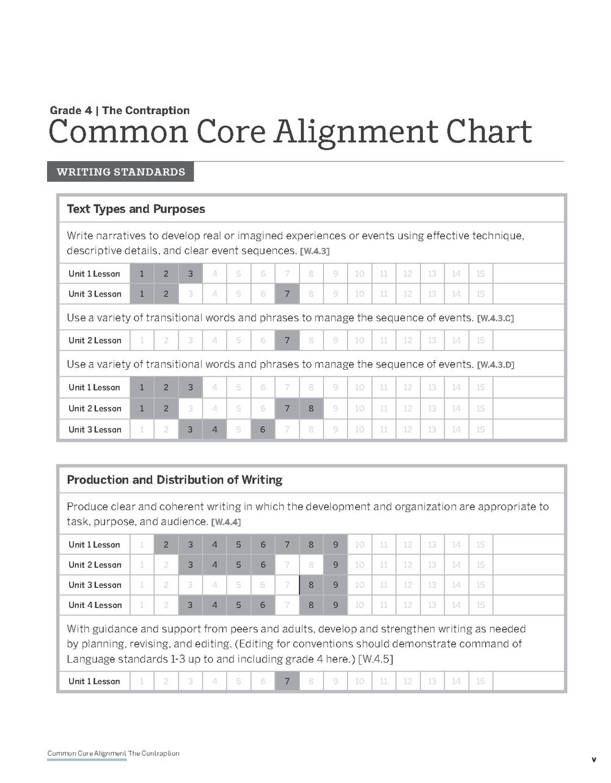 G4_CONTRAPTION_TeacherGuide_Interior_V4_Page_005.png
