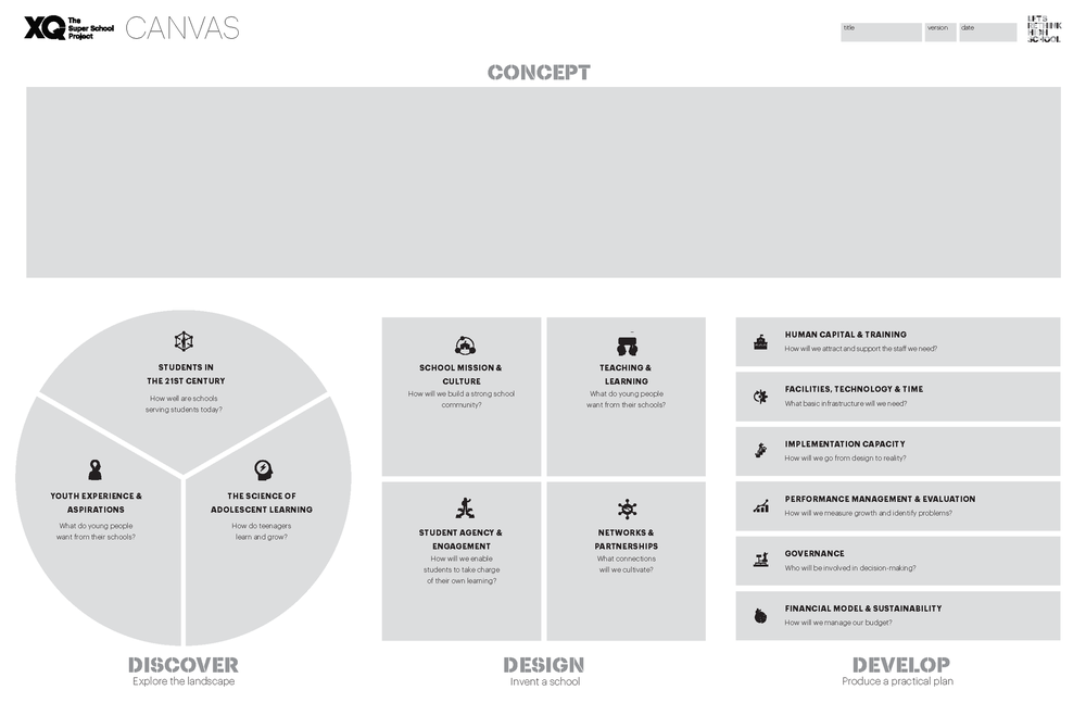 XQ CANVAS - XQ Canvas is consist of 14 sections and it enables a team to iterate their high school design concept.