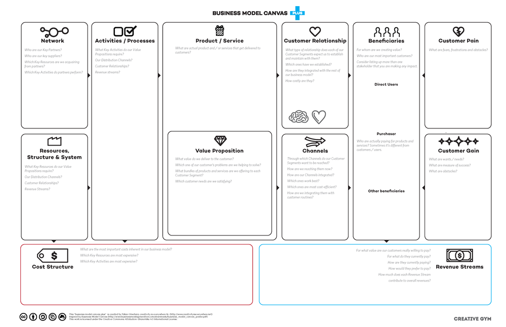 BusinessModelCanvas_Plus_Page_1.png