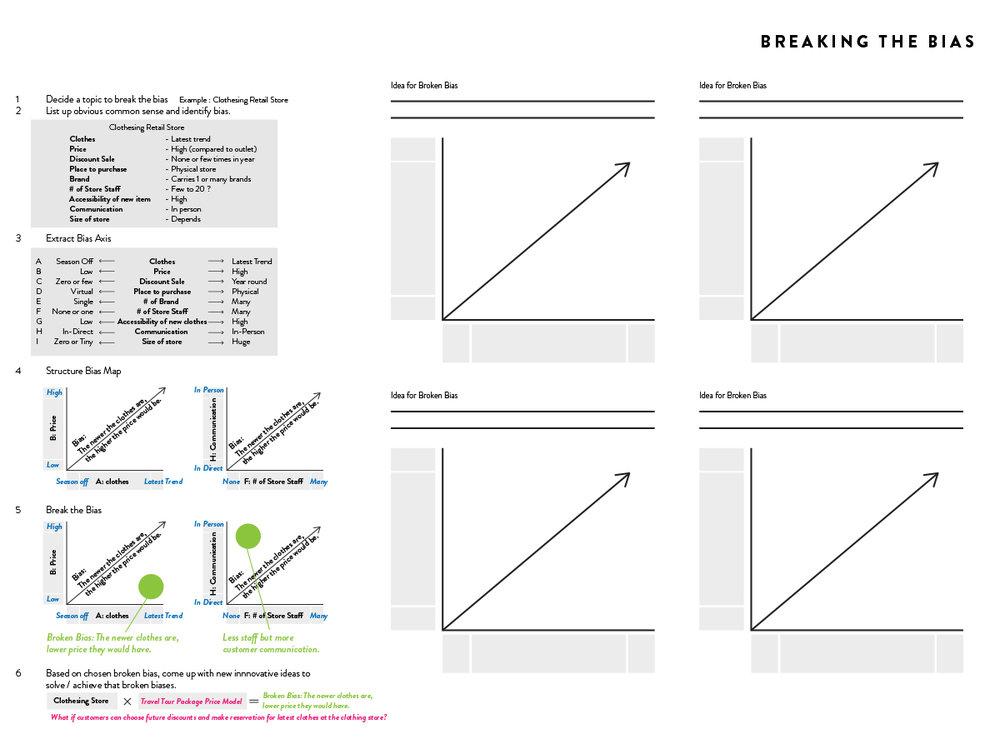 Break_bias.jpg