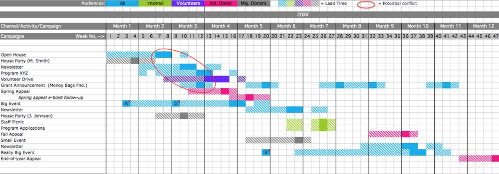 OrangeGerbera Flight Calendar
