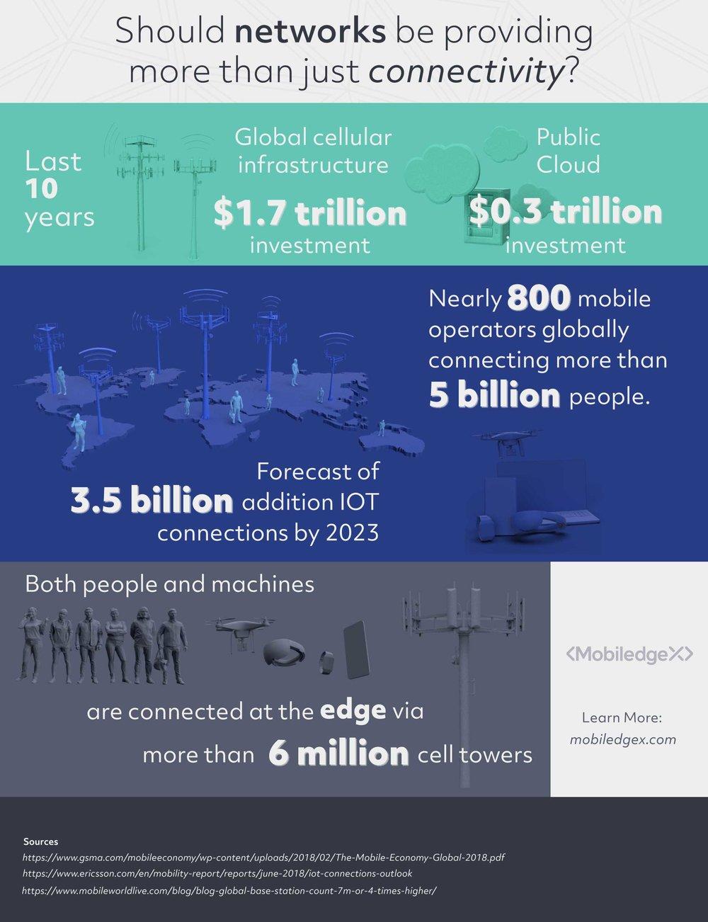 Edge_scale_infographic.jpg