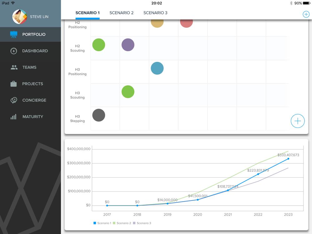 GrowthGapAnalysisScreenshot.png