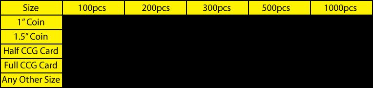 Token-Pricing.png