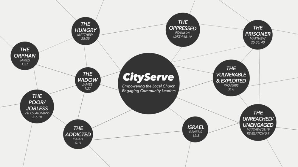 CityServe Network Graphic Corrected 2.png