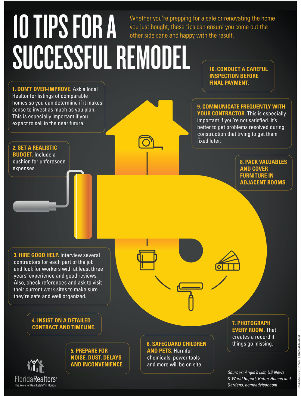 10 tips for a successful remodel.jpg