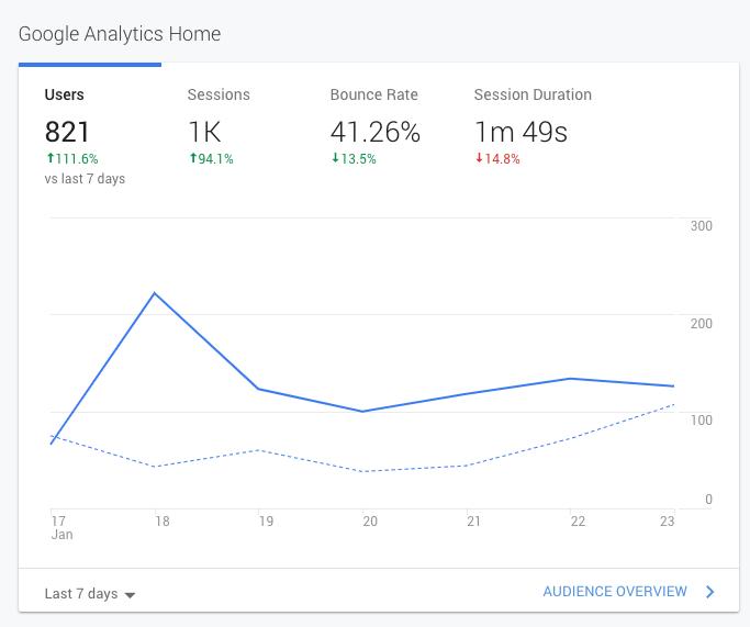 google-analytics-homepage.png