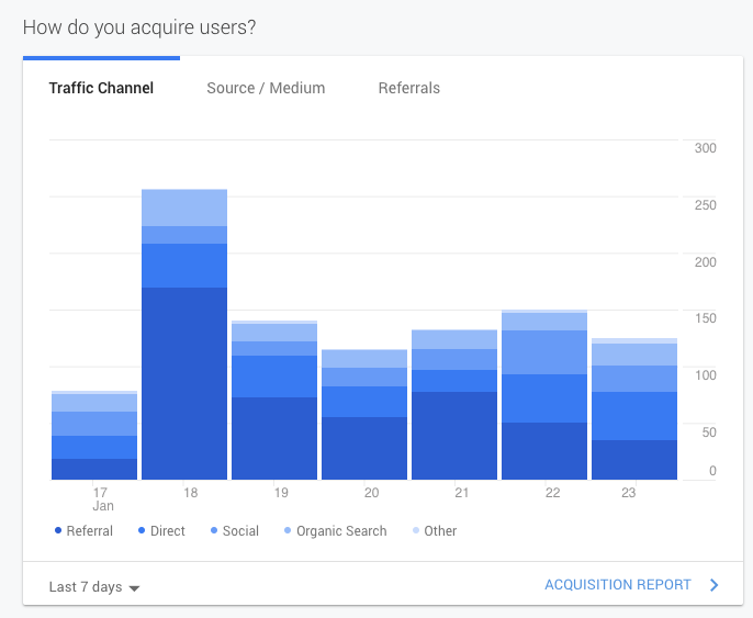 website-audience-analytics.png