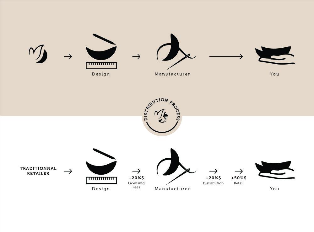 Moonava-Asset 3.jpg