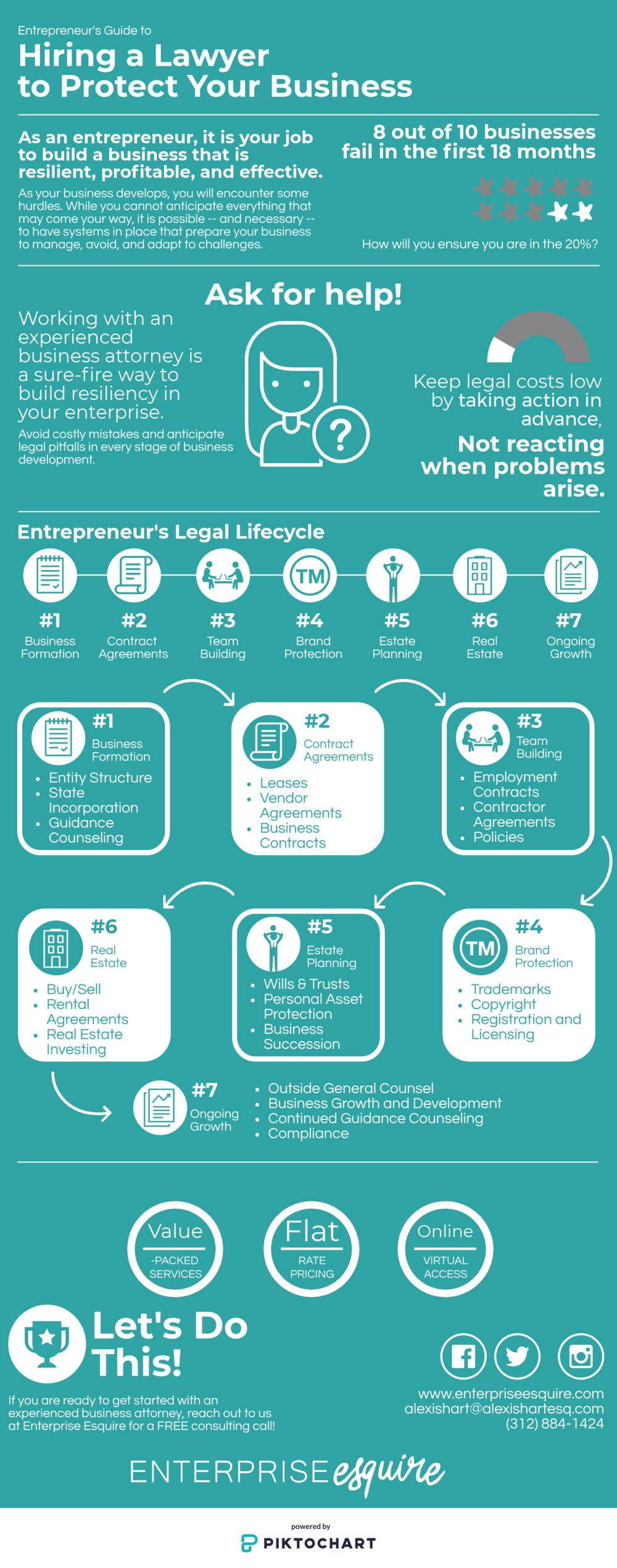 Infographic - Entrepreneur Legal Life cycle.original.png
