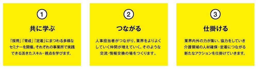 KAIGO HRが目指す3つのアクション