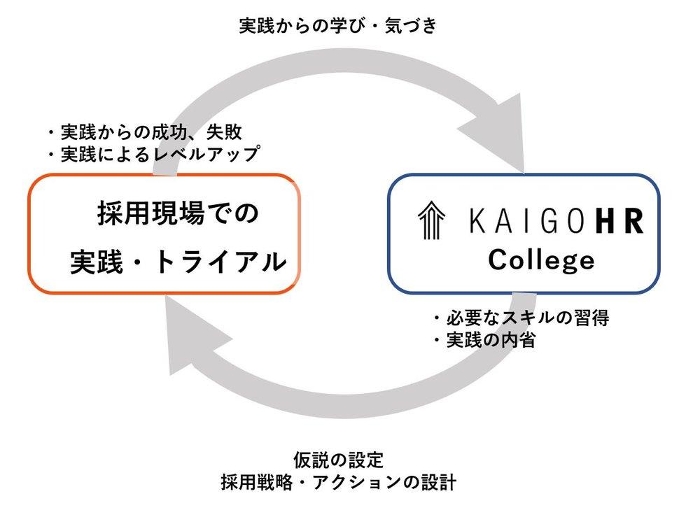 college02.JPG