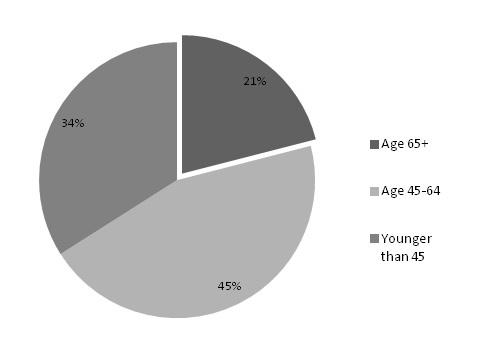 2104-0701-pie-chart.jpg