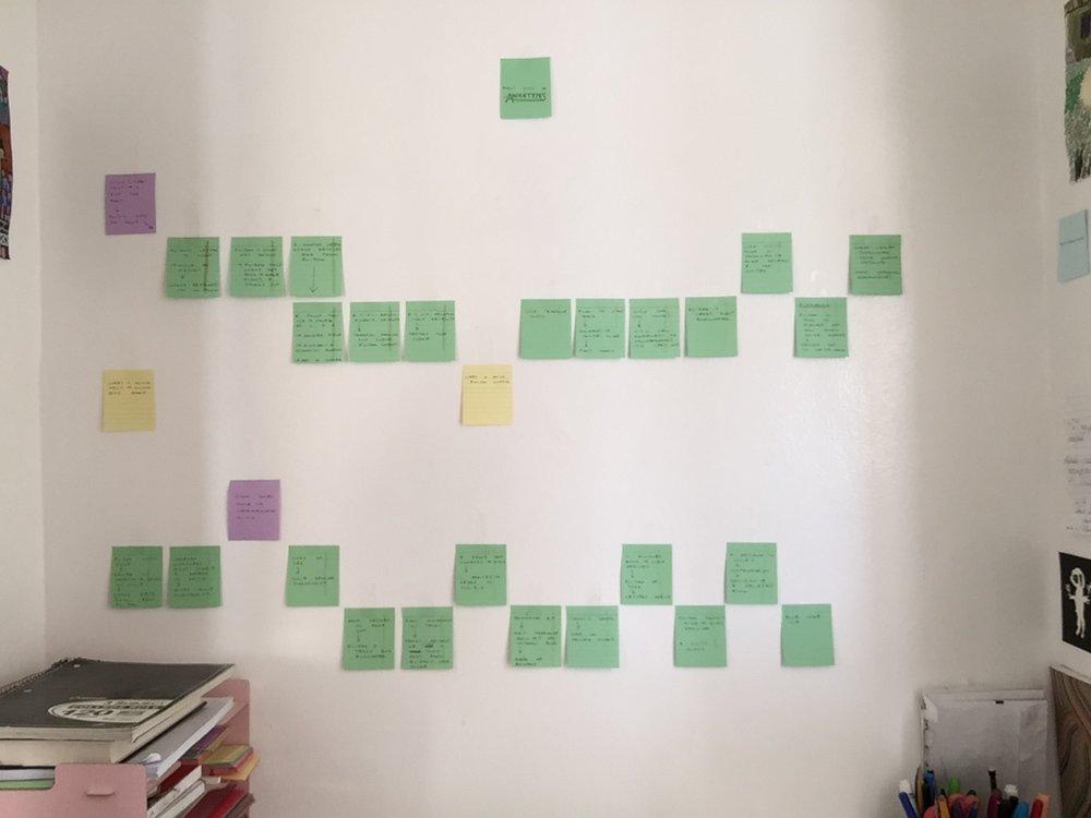 "Jack Levinson's ""Square Circle"" notes at his studio apartment."