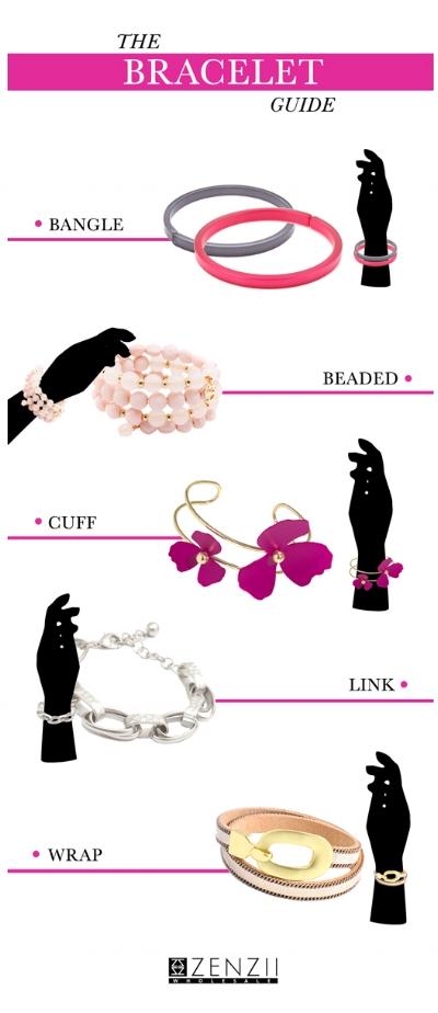 The-bracelet-guide.jpg