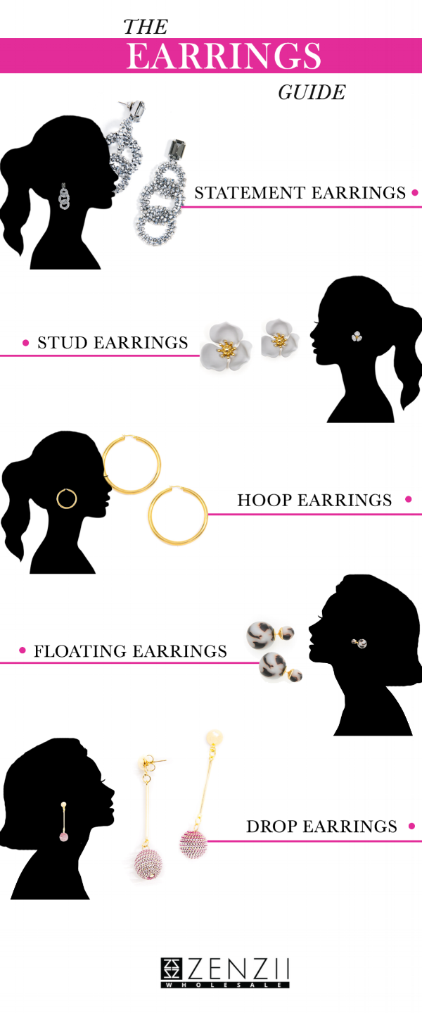 earrings guide.png