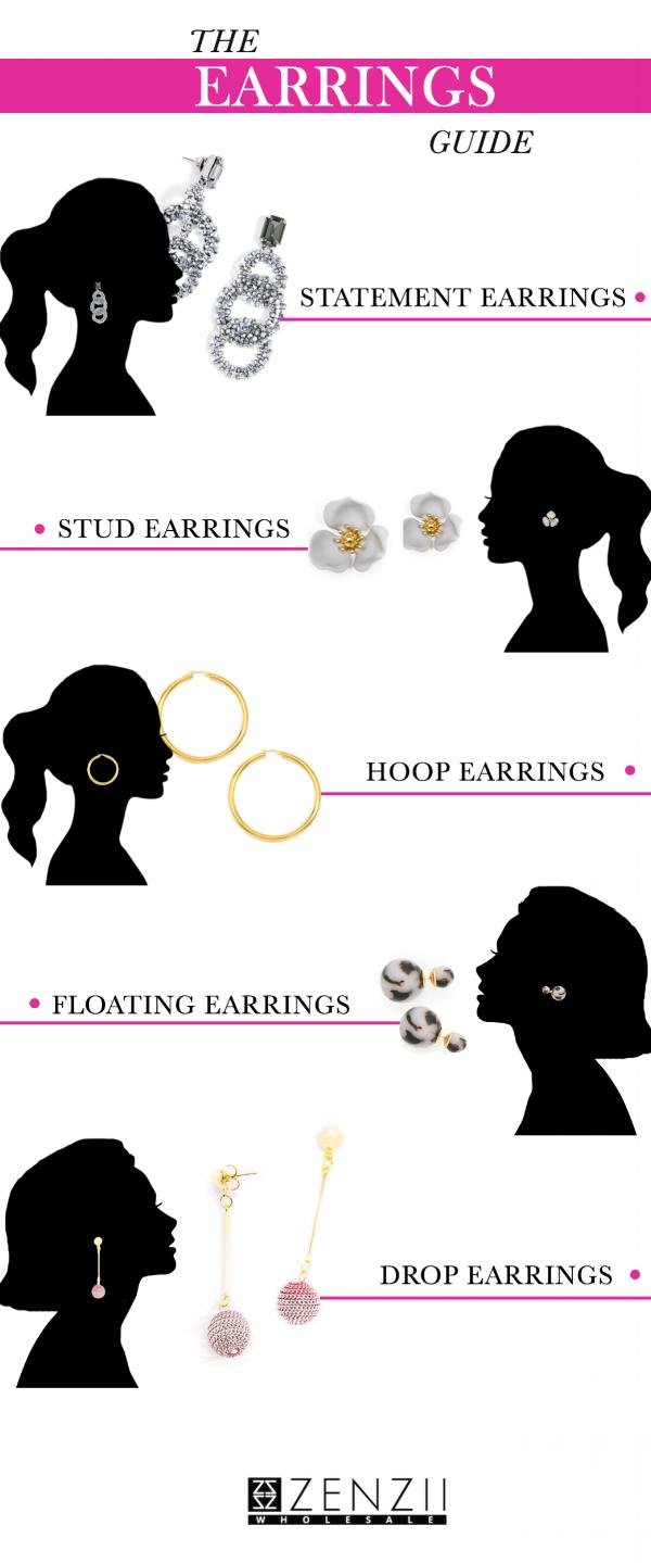 earrings guide.png