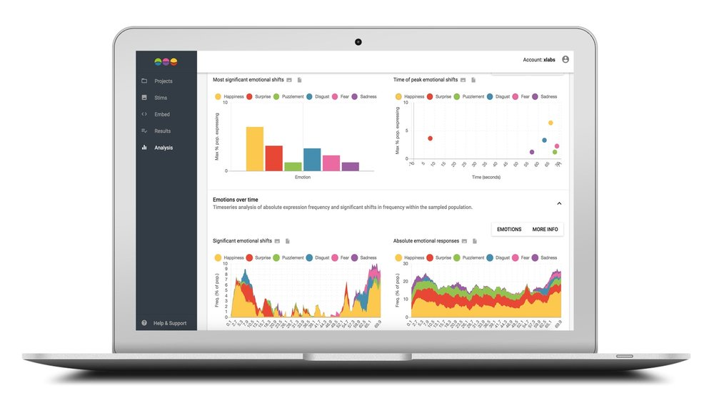 GET A GRIP ON EMOTIONS - Access emotional responses with built-in platform analytics and data visualisations or dive deeper with our team of empaths and exportable datasets.