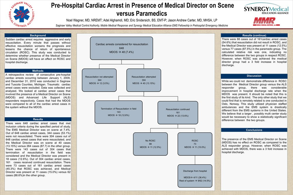 Pre-Hospital Cardiac Arrest in the Presence of a Medical Director
