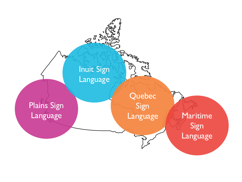 A map showing Canadian sign languages: Plains Sign Language, Inuit Sign Language, Quebec Sign Language and Maritime Sign Language.