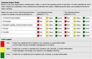 Free total project status report template derek huether for Rag analysis template