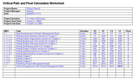 Critical Path Float Calculation Worksheet