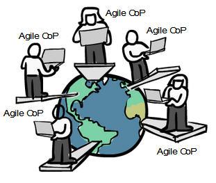 PMI Agile Community of Practice