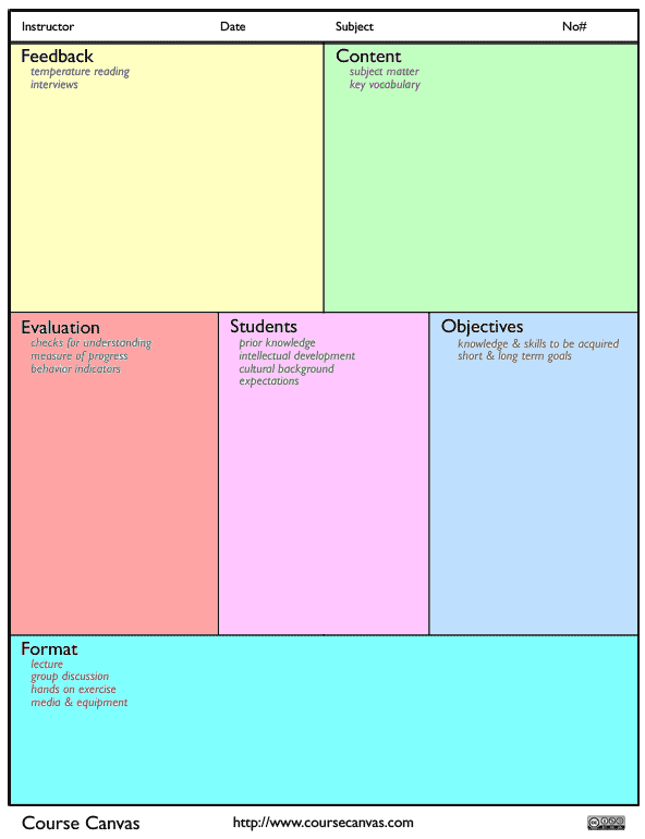 Course Canvas