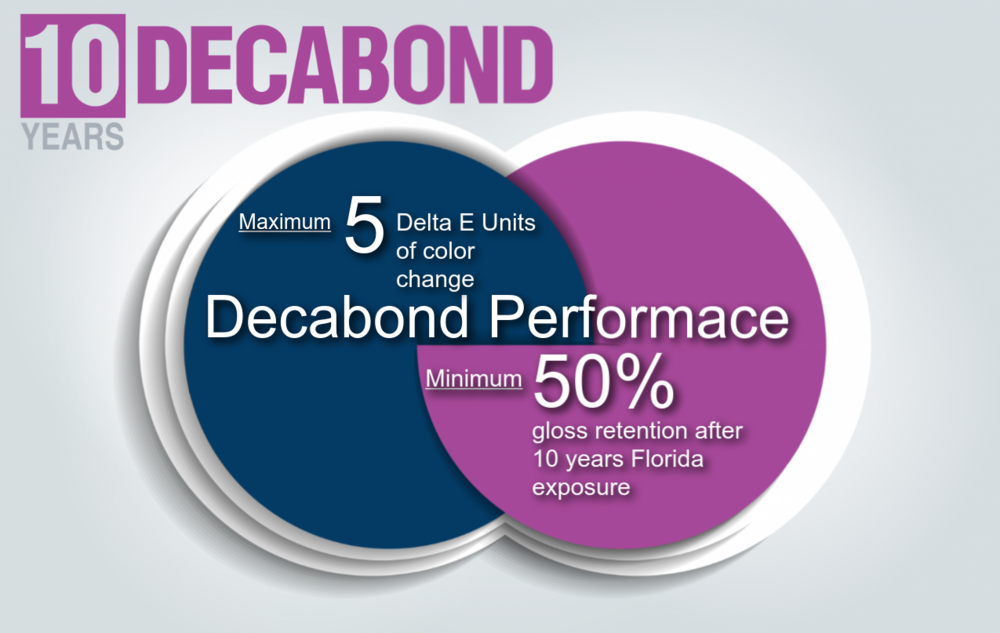Decabond©, (D1000) Series AAMA 2605 Fluorocarbon - Decabond technology was formulated to meet the more rigorous performance requirements of AAMA 2605 and is based on proven fluorocarbon resin technology. Decabond, like its sister powder, Pentabond, is formulated with the highest performance pigments, additives, resins and fillers available. All materials have proven track records in exterior coatings and the unique combination of materials has resulted in a coating with outstanding exterior durability as well as providing all performance requirements detailed under the AAMA 2605 specifications.Minimum 50% gloss retention after 10 years Florida exposureMaximum of 5 Delta E units, (Hunter), of color change as calculated in accordance with ASTM D 2244, Section 6.3Limited Warranty is available for select color/gloss combinations