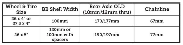 Fat Bike Drivetrain Dimension Quick Reference Table