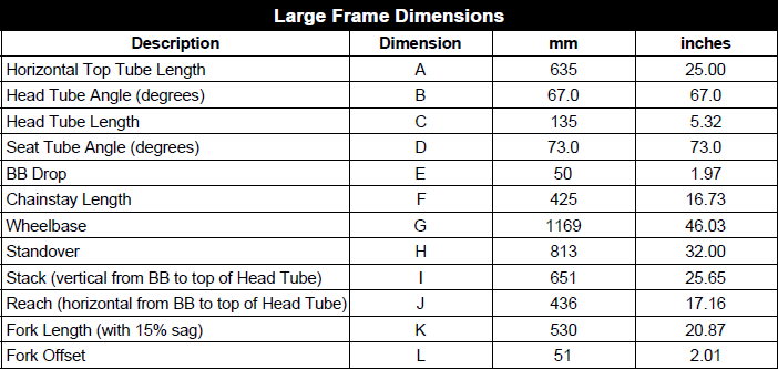 190324 Large Dimensions.png