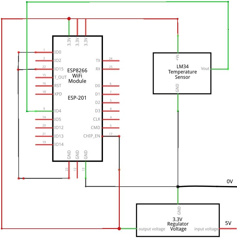 Förenklat kopplingsschema