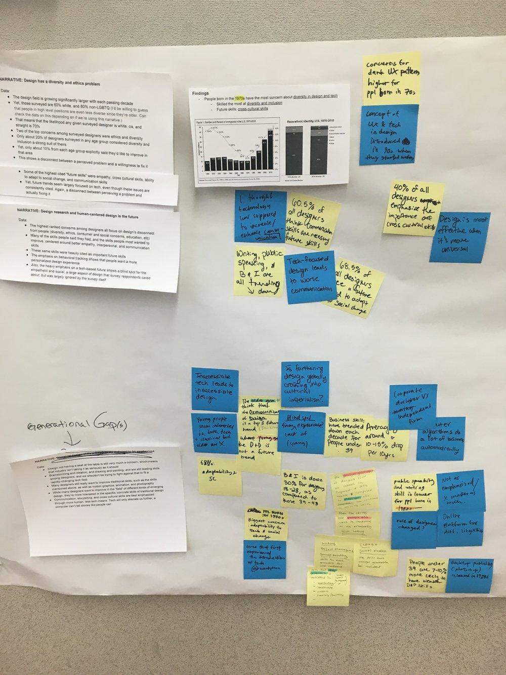 Organizing the data