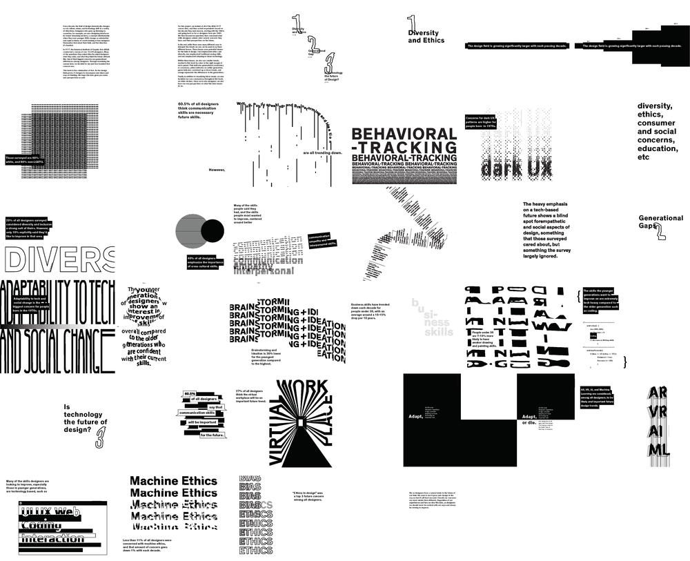 An overview of all the entire book (click through for higher resolution)