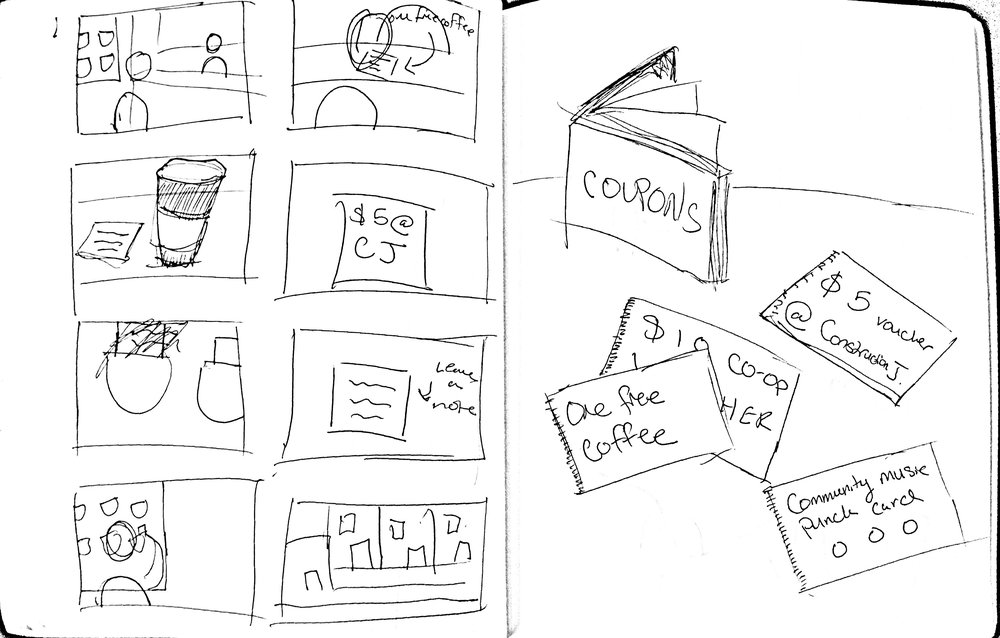 Coupon book storyboard