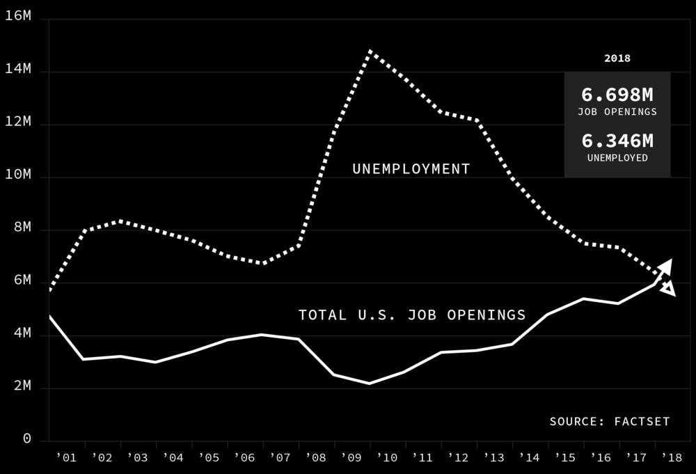 labor-graph copy 2@3x.png