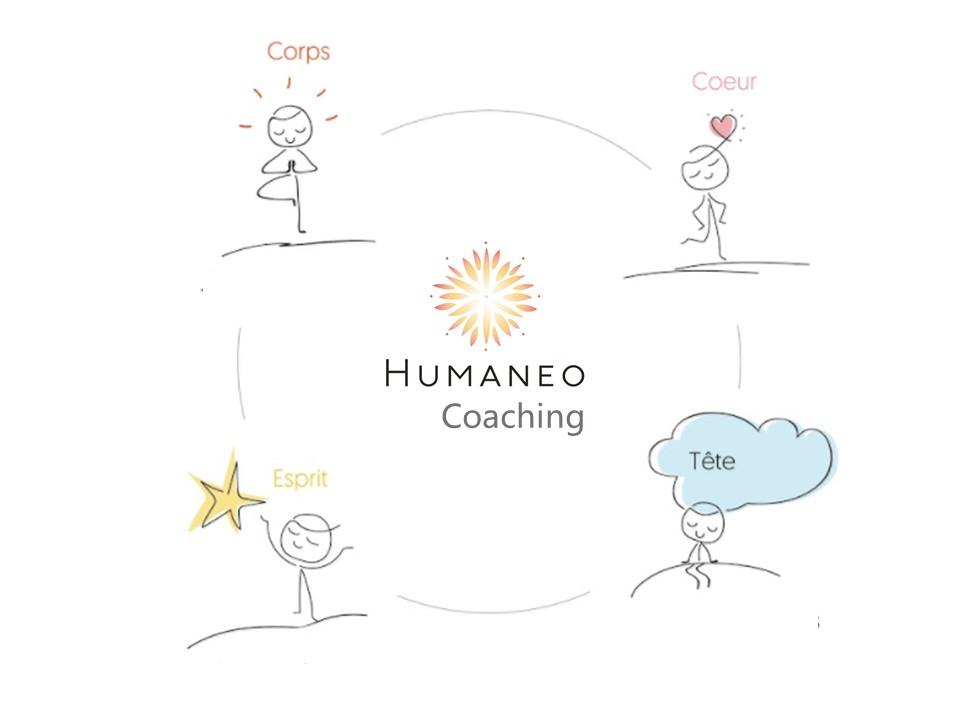 Logo Humaneo coaching.jpg