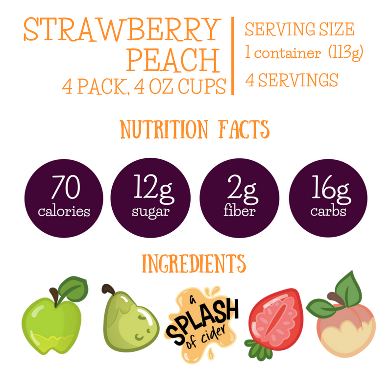 Strawberry Peach_ Cup Facts.png