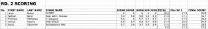 DC Rd. 2 Scores-RFW