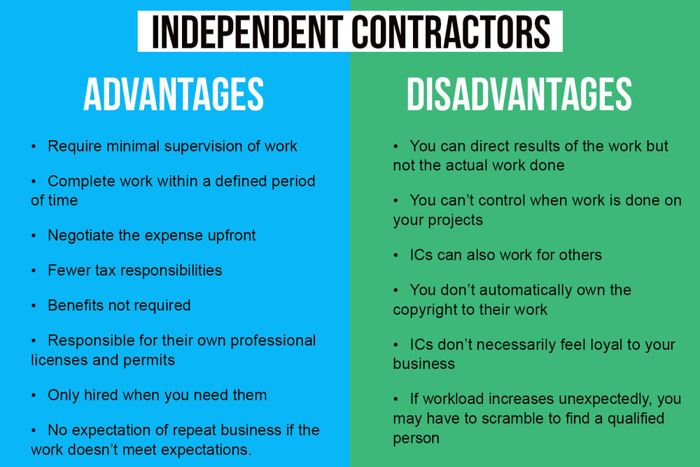 comparison of advantages and disadvantages of using independent contractors
