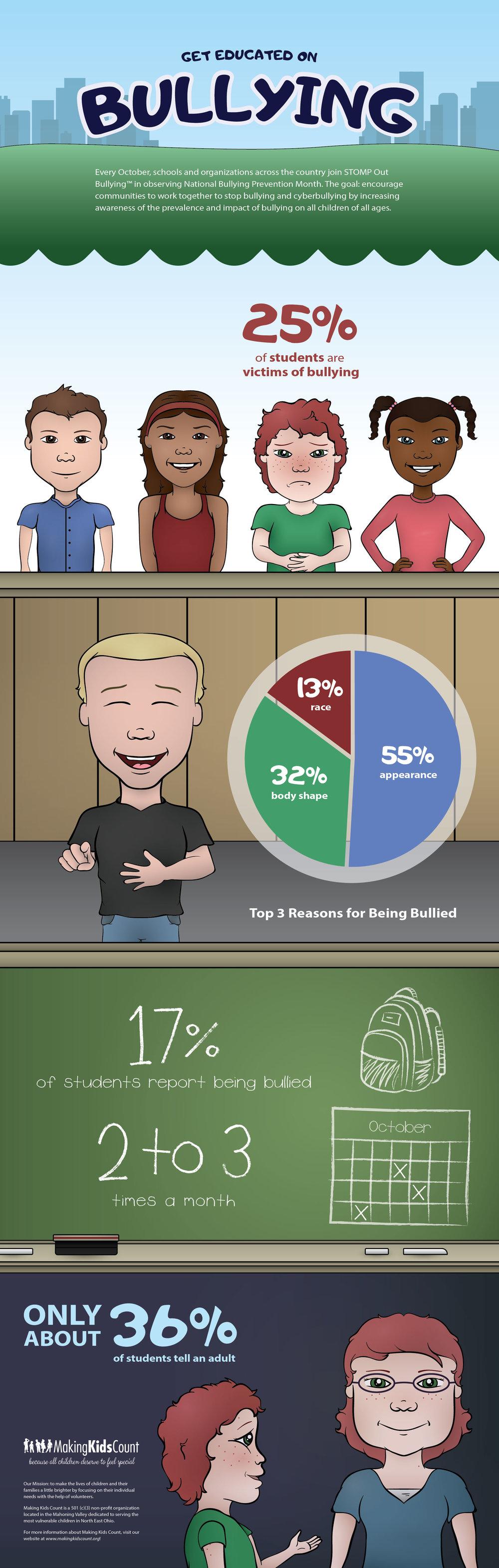 bullying infographic-01.jpg
