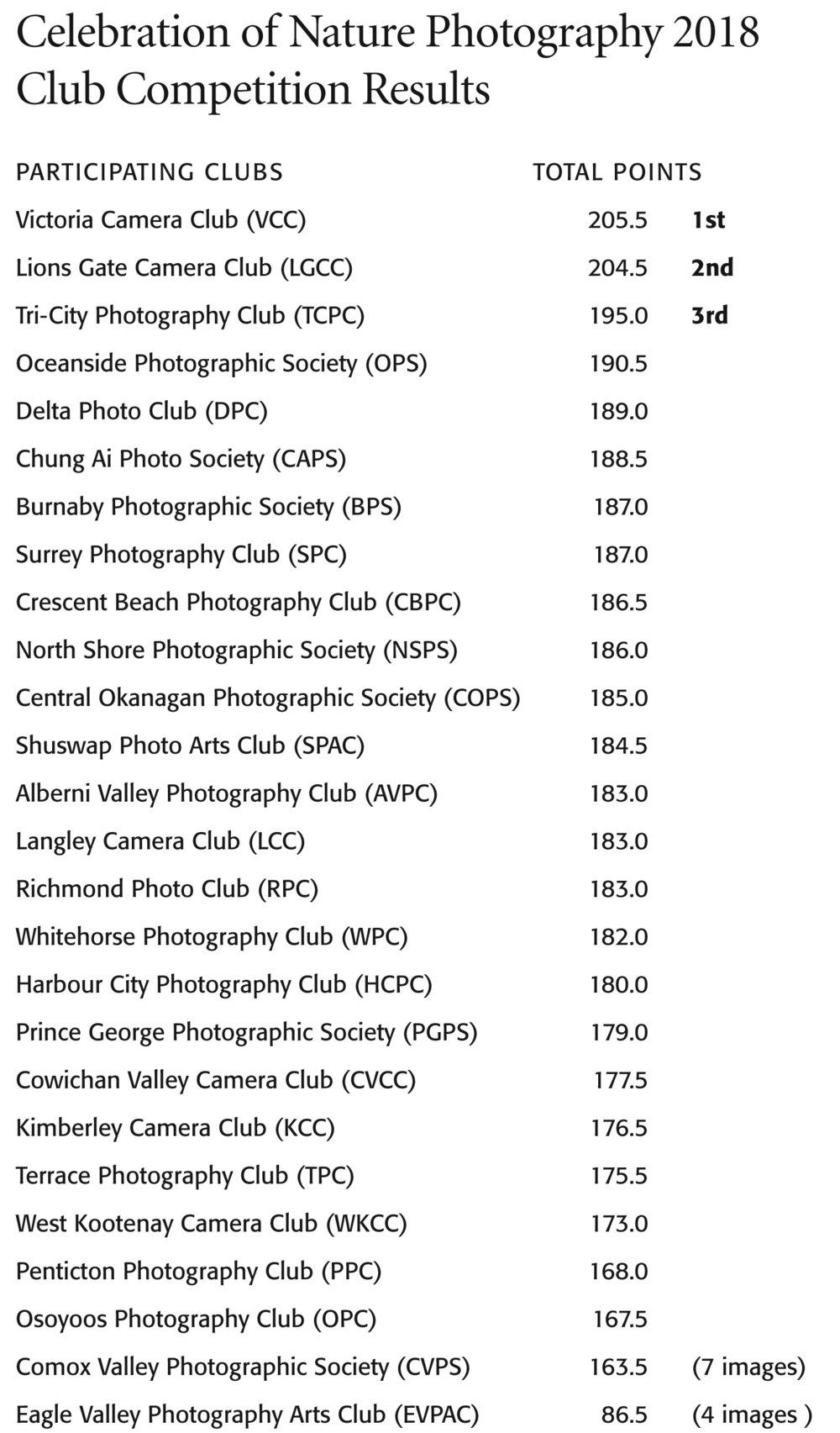 Club-Results.jpg