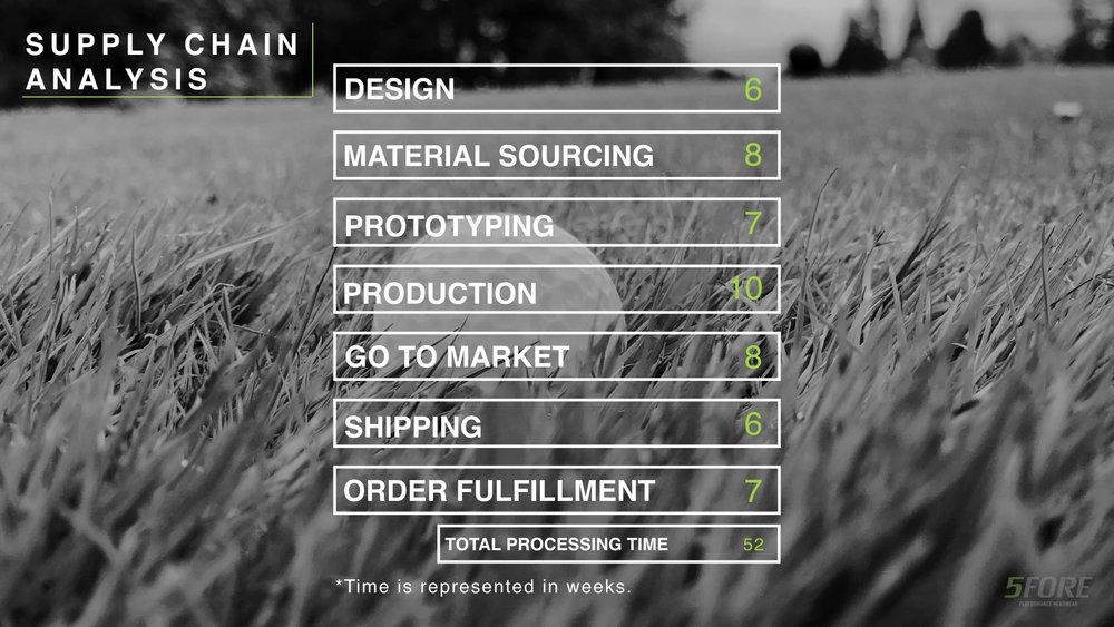 5FORE Market Opp & Product Development.010.jpeg