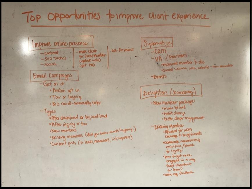 Platform 53 Example Customer Journey Top Priorities Stacy Kessler.001.jpeg