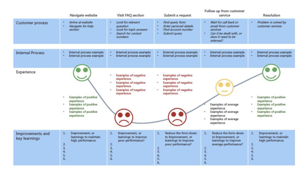 Customer Journey Examples - stacy kessler.002.jpeg