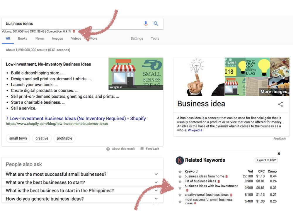 Keywords Everywhere - Creative Market Research methods - stacy kessler.001.jpeg