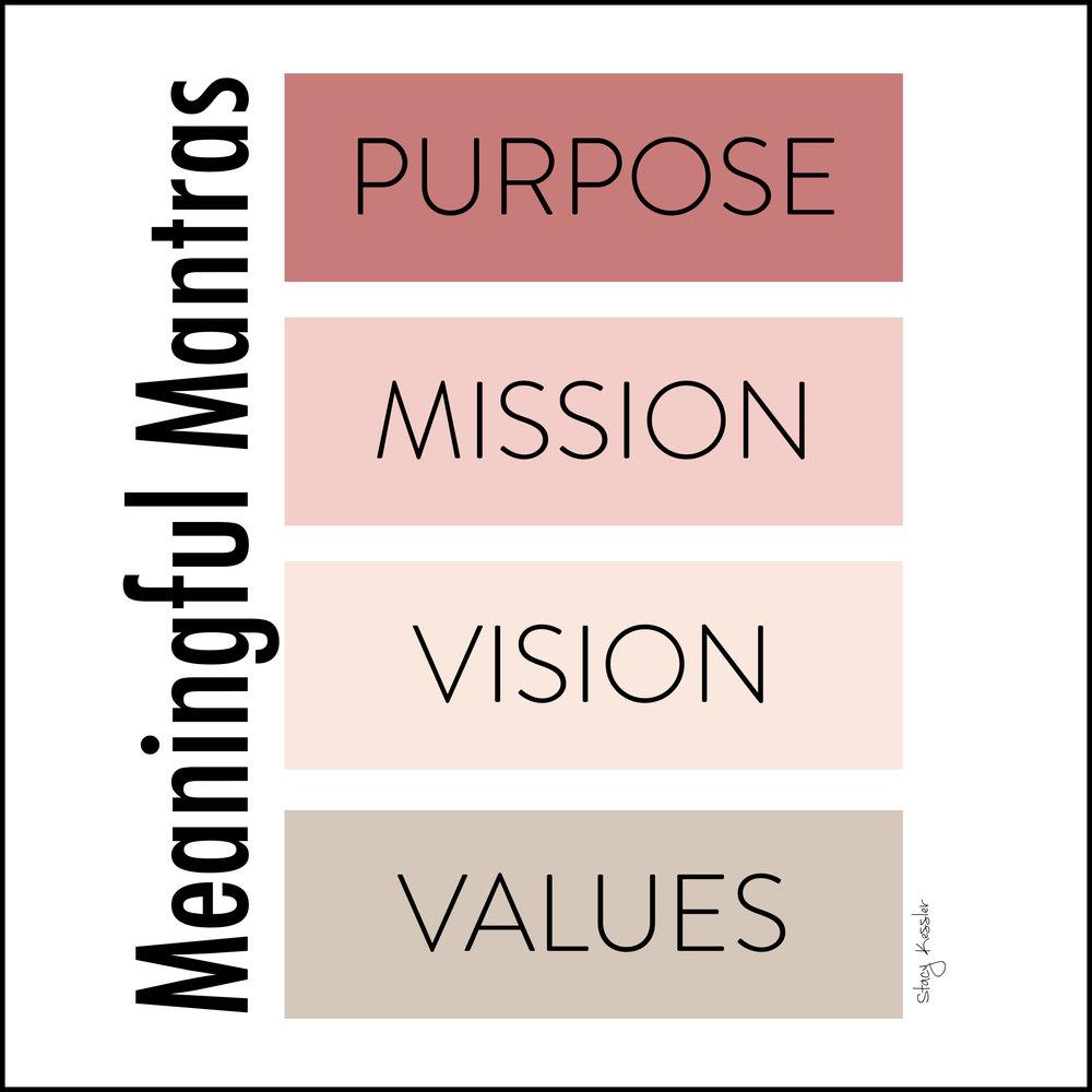 Foundational Five 3 - Meaningful Mantras- Stacy Kessler.003.jpeg