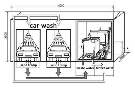 car_wash-diagram-.jpg