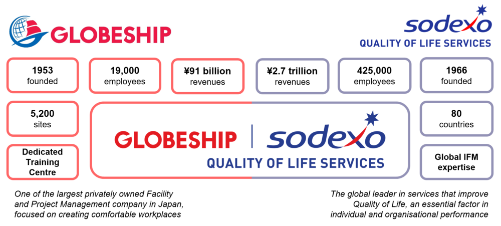 GSS18_Globeship_and_Sodexo_EN.png