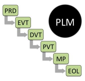 plm.png